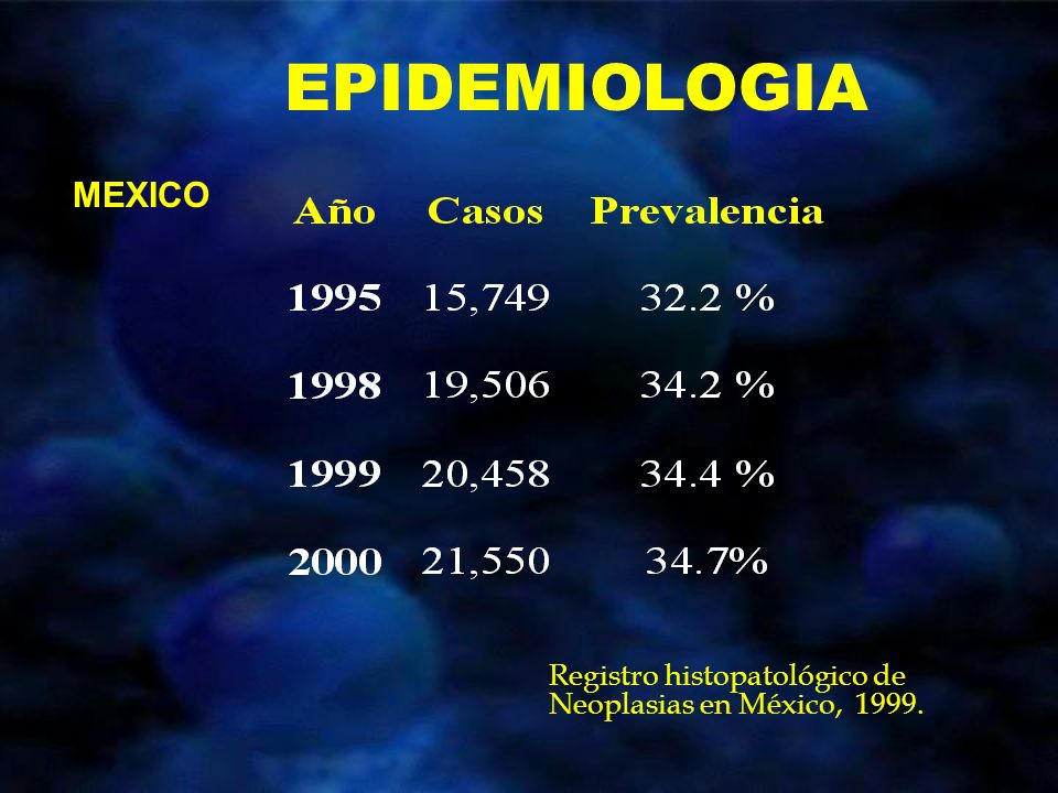 EPIDEMIOLOGIA MEXICO Registro histopatológico de Neoplasias en México, 1999.
