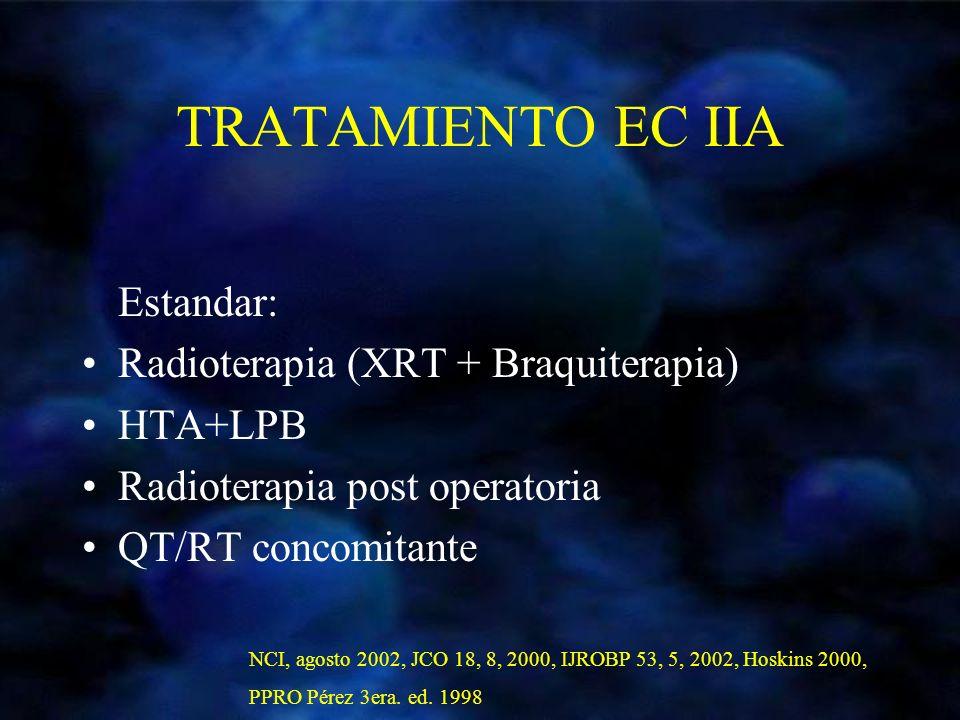 TRATAMIENTO EC IIA Estandar: Radioterapia (XRT + Braquiterapia)
