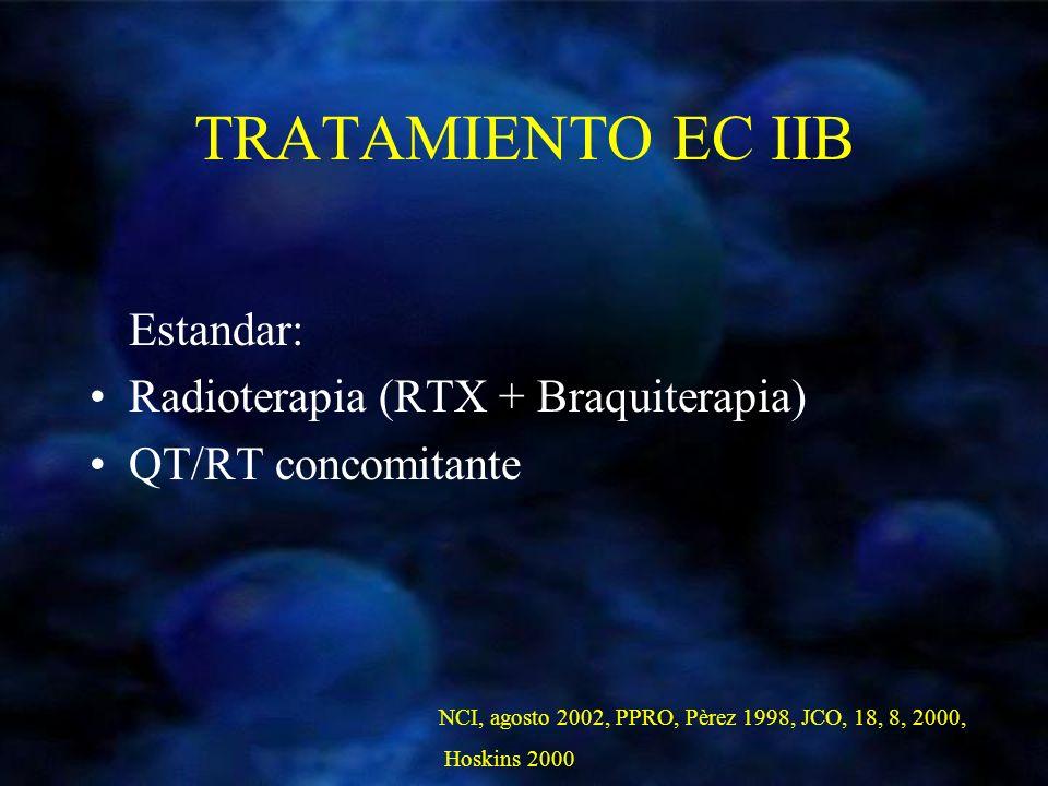 TRATAMIENTO EC IIB Estandar: Radioterapia (RTX + Braquiterapia)