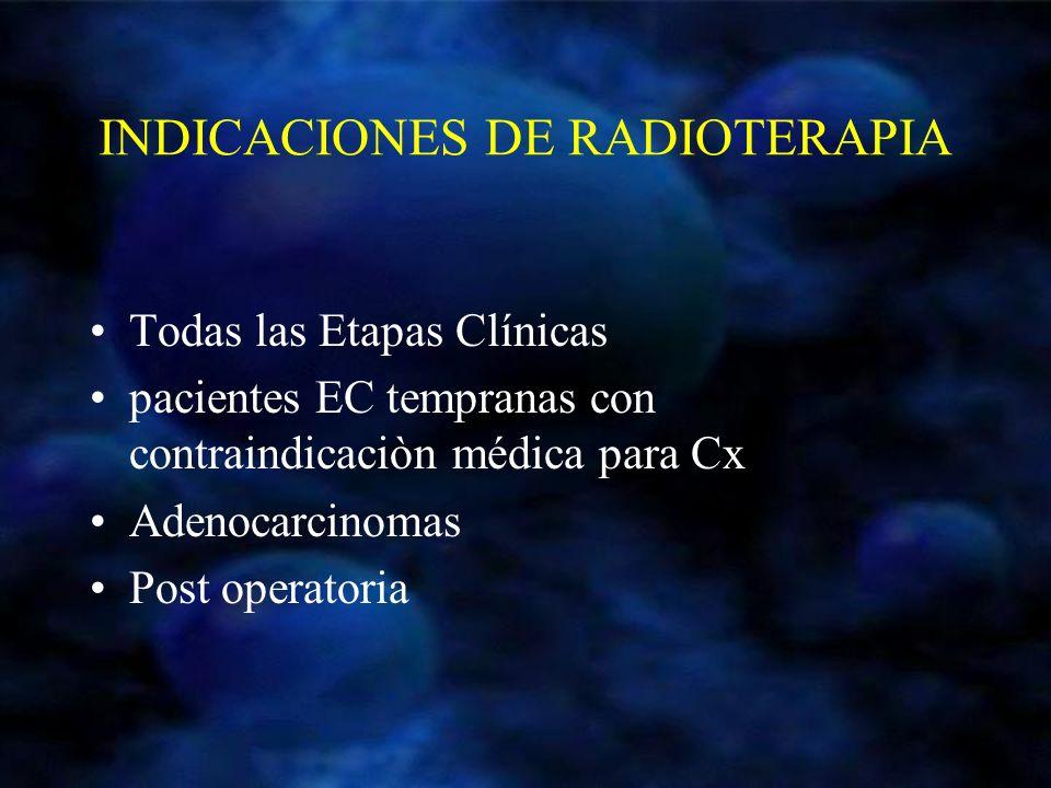 INDICACIONES DE RADIOTERAPIA