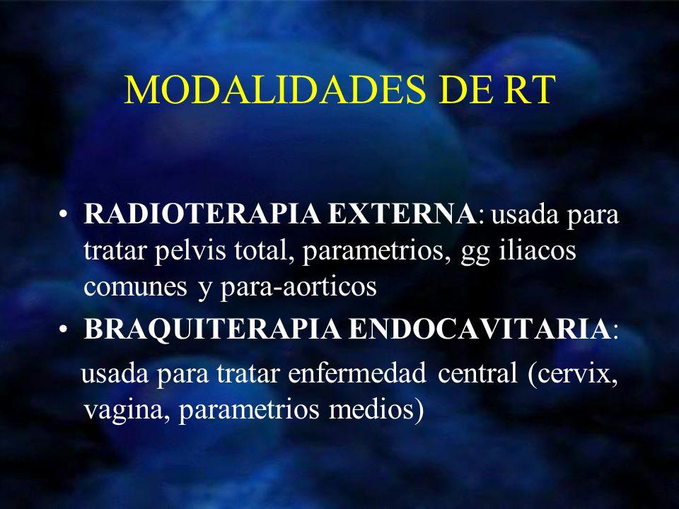 MODALIDADES DE RT RADIOTERAPIA EXTERNA: usada para tratar pelvis total, parametrios, gg iliacos comunes y para-aorticos.