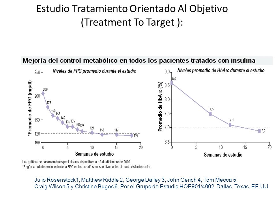 Estudio Tratamiento Orientado Al Objetivo (Treatment To Target ):