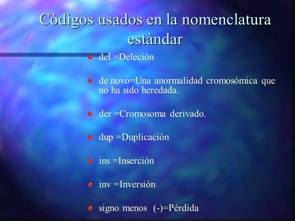 Còdigos usados en la nomenclatura estàndar