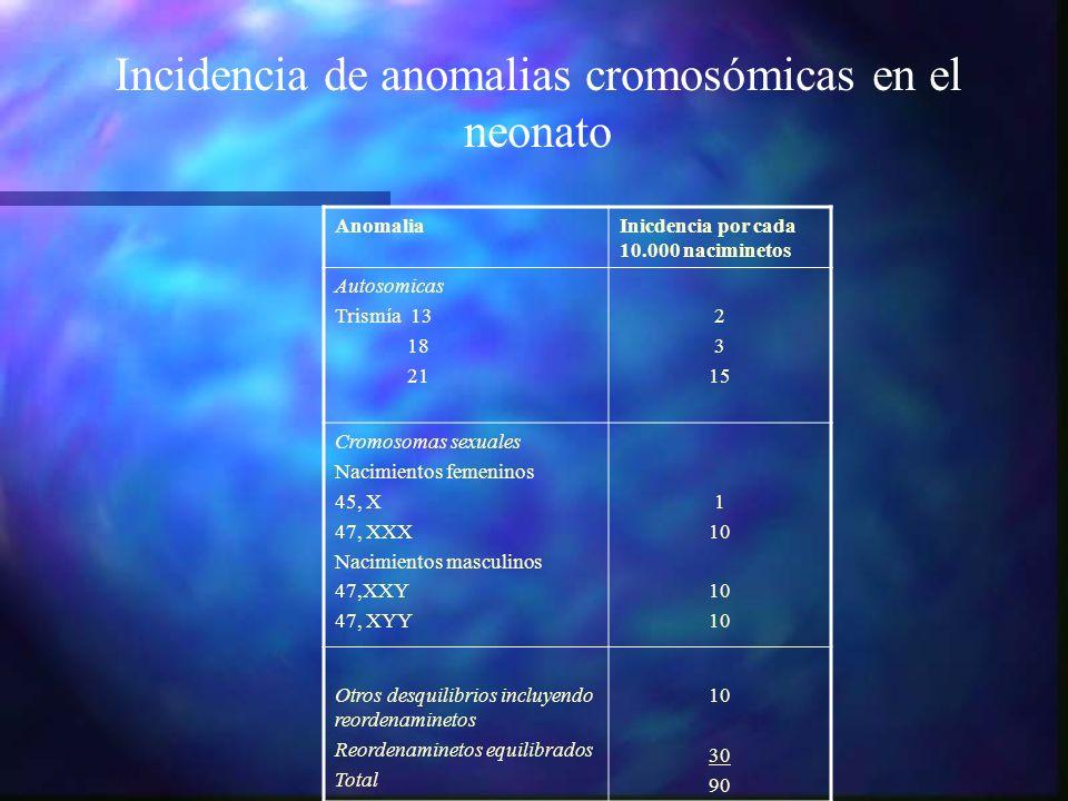 Incidencia de anomalias cromosómicas en el neonato