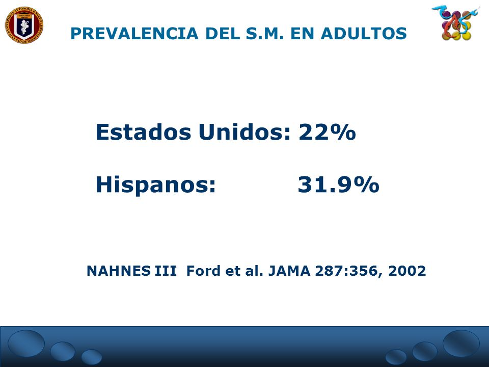Estados Unidos: 22% Hispanos: 31.9% PREVALENCIA DEL S.M. EN ADULTOS