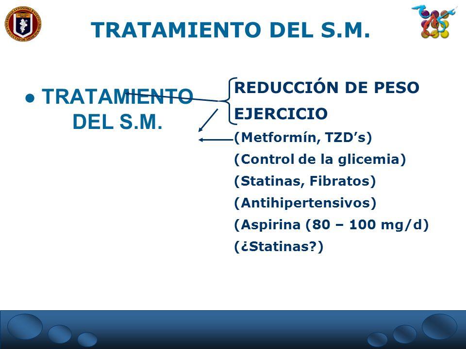 TRATAMIENTO DEL S.M. TRATAMIENTO DEL S.M. REDUCCIÓN DE PESO EJERCICIO