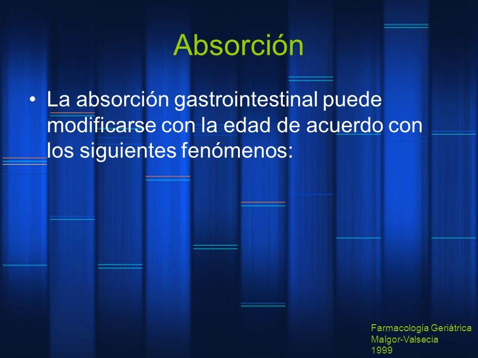 Absorción La absorción gastrointestinal puede modificarse con la edad de acuerdo con los siguientes fenómenos: