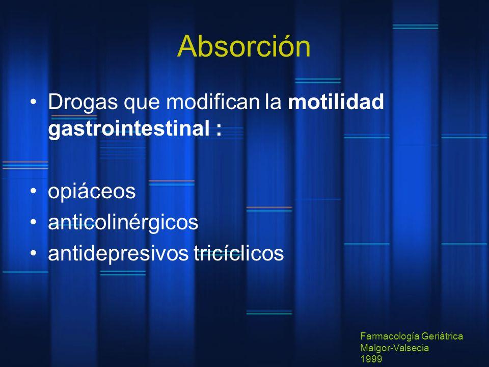 Absorción Drogas que modifican la motilidad gastrointestinal :