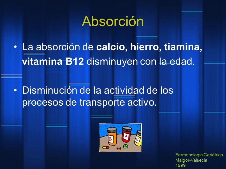 Absorción La absorción de calcio, hierro, tiamina,