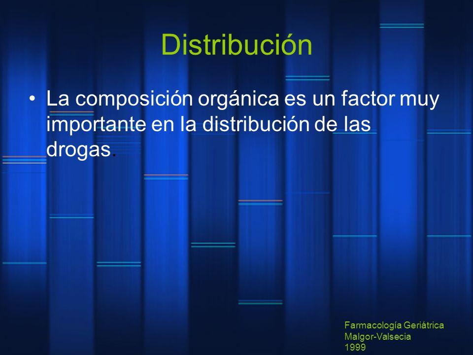 DistribuciónLa composición orgánica es un factor muy importante en la distribución de las drogas. Farmacología Geriátrica.