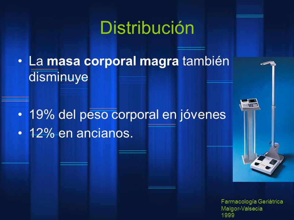 Distribución La masa corporal magra también disminuye