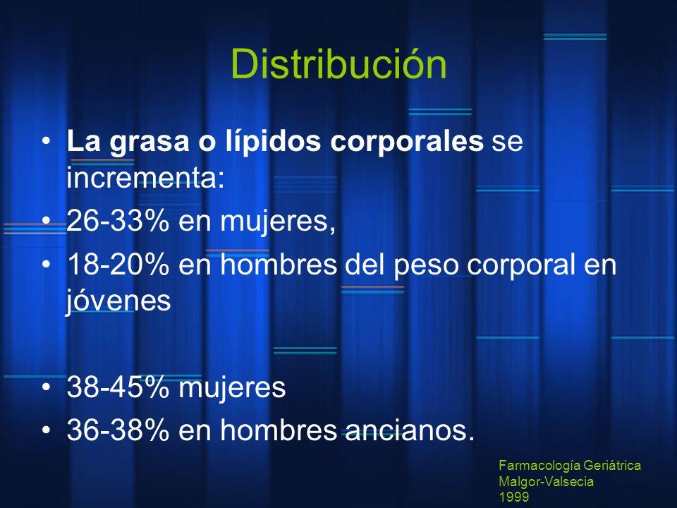 Distribución La grasa o lípidos corporales se incrementa: