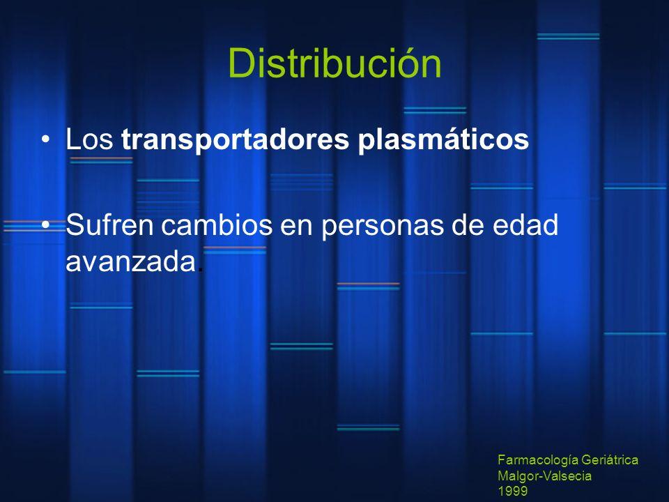 Distribución Los transportadores plasmáticos