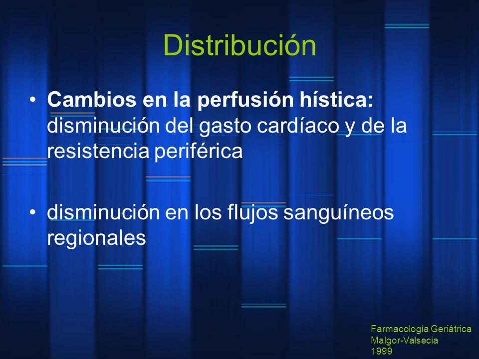 Distribución Cambios en la perfusión hística: disminución del gasto cardíaco y de la resistencia periférica.