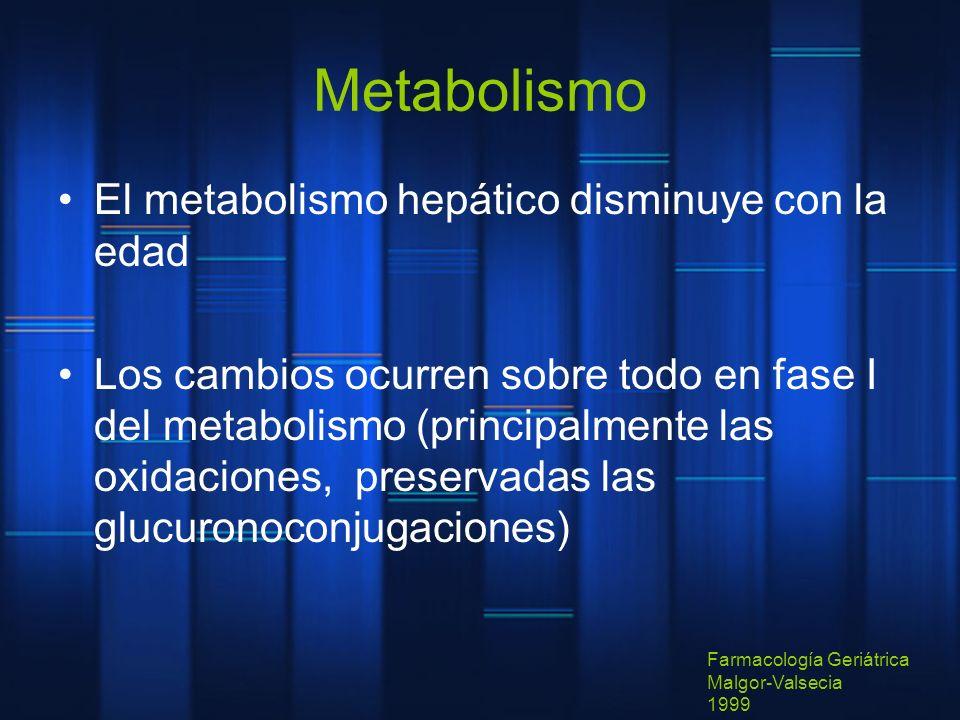Metabolismo El metabolismo hepático disminuye con la edad