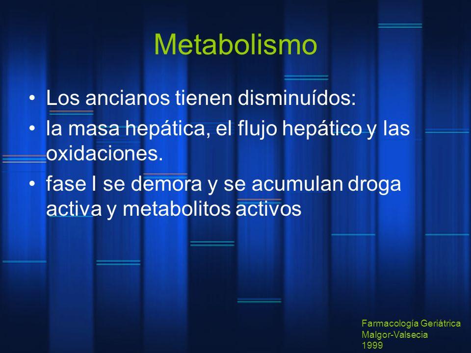 Metabolismo Los ancianos tienen disminuídos: