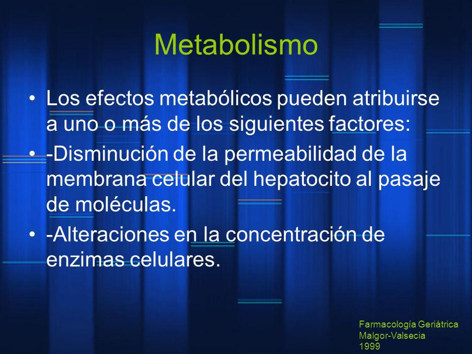 Metabolismo Los efectos metabólicos pueden atribuirse a uno o más de los siguientes factores: