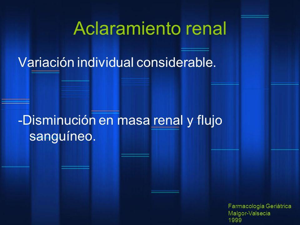 Aclaramiento renal Variación individual considerable.