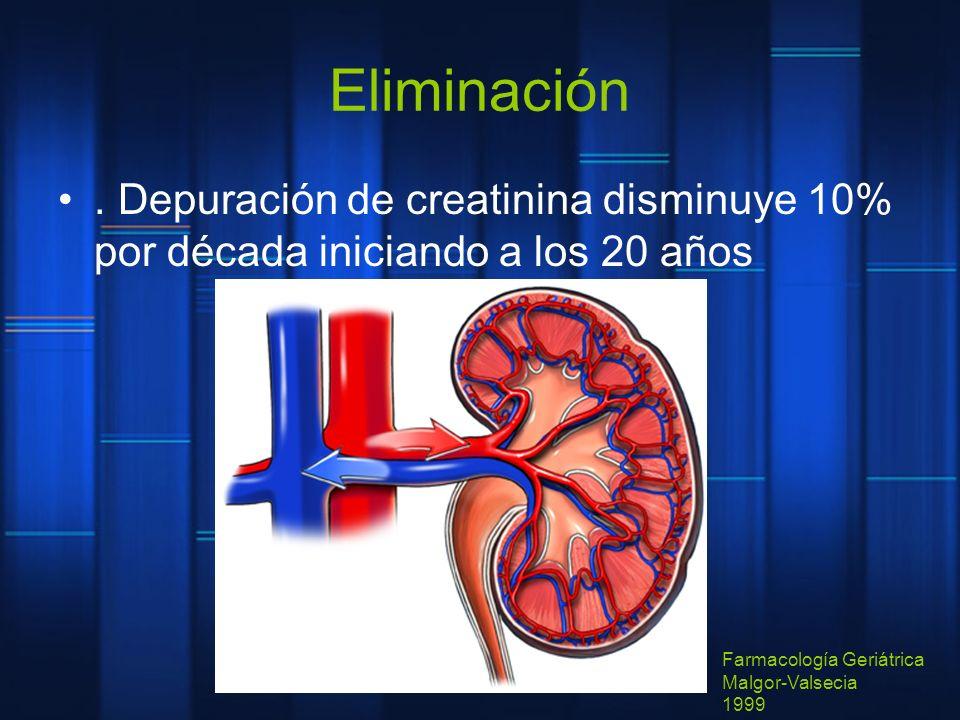 Eliminación. Depuración de creatinina disminuye 10% por década iniciando a los 20 años. Farmacología Geriátrica.