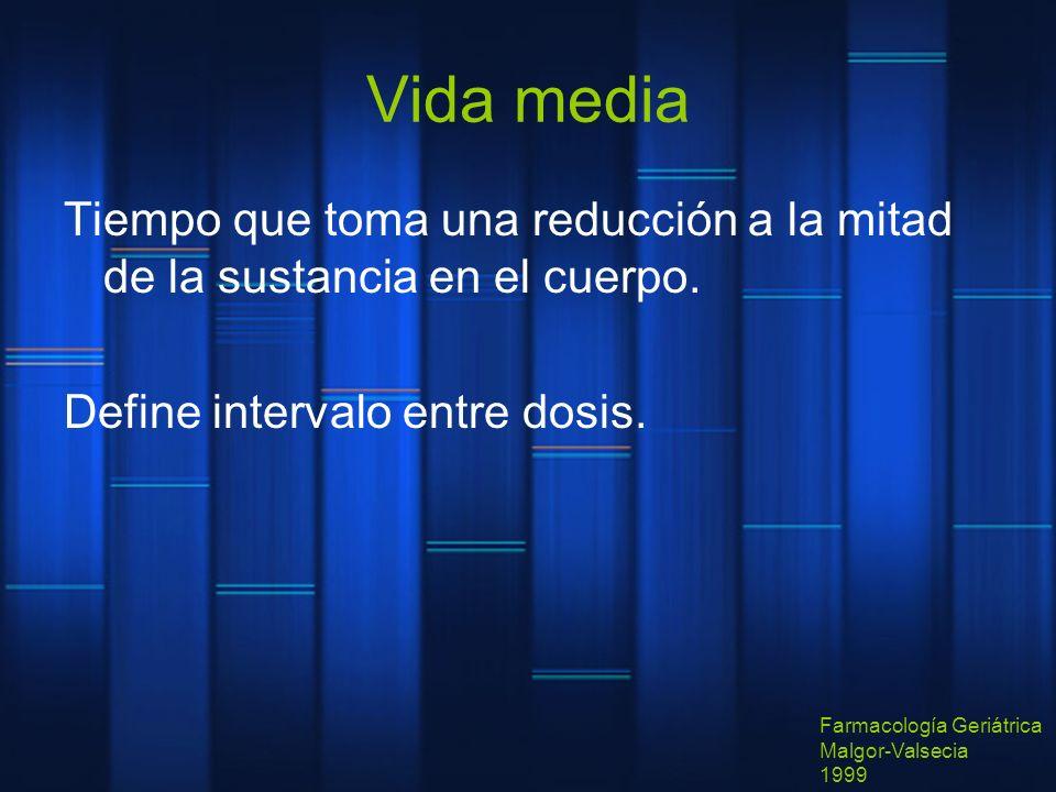 Vida media Tiempo que toma una reducción a la mitad de la sustancia en el cuerpo. Define intervalo entre dosis.