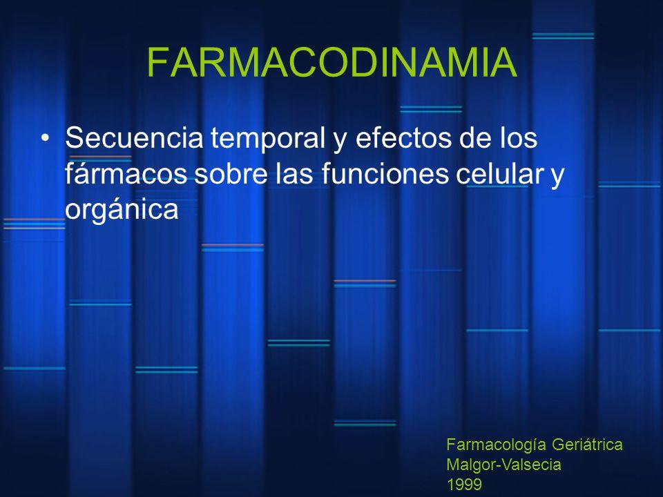 FARMACODINAMIASecuencia temporal y efectos de los fármacos sobre las funciones celular y orgánica. Farmacología Geriátrica.