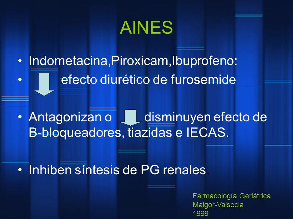 AINES Indometacina,Piroxicam,Ibuprofeno: