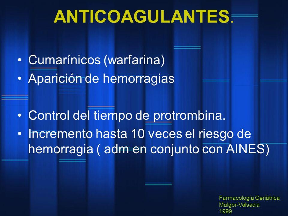 ANTICOAGULANTES. Cumarínicos (warfarina) Aparición de hemorragias