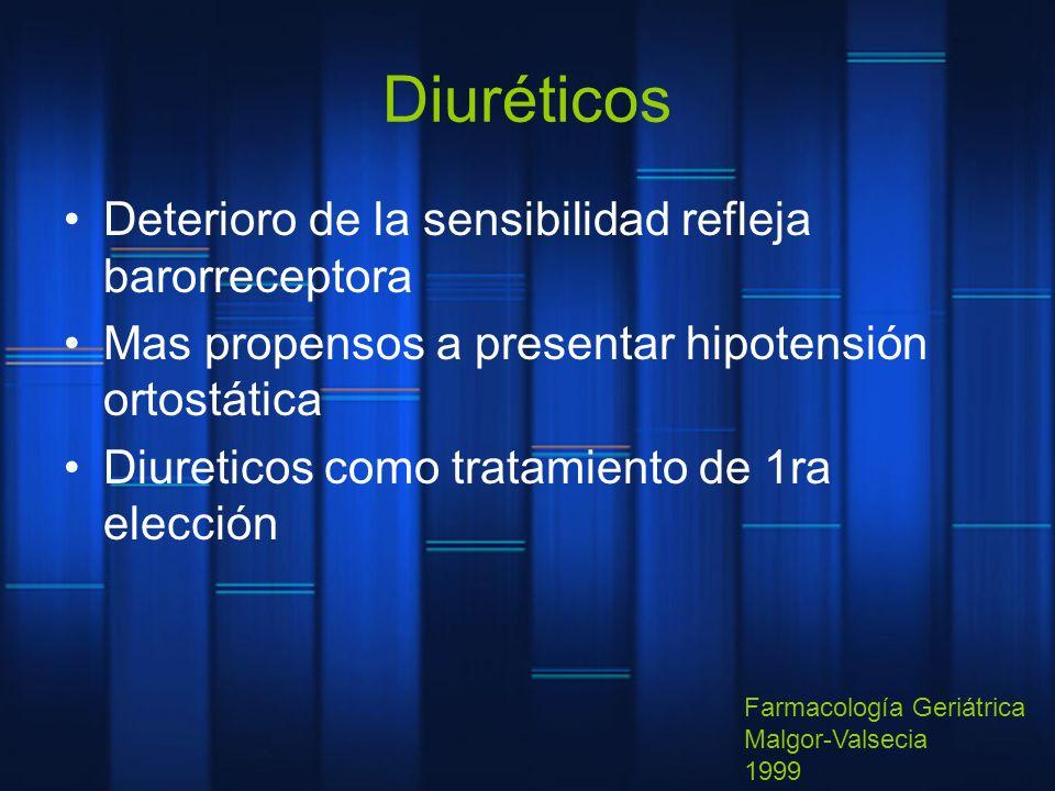 Diuréticos Deterioro de la sensibilidad refleja barorreceptora