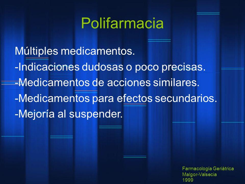 Polifarmacia Múltiples medicamentos.