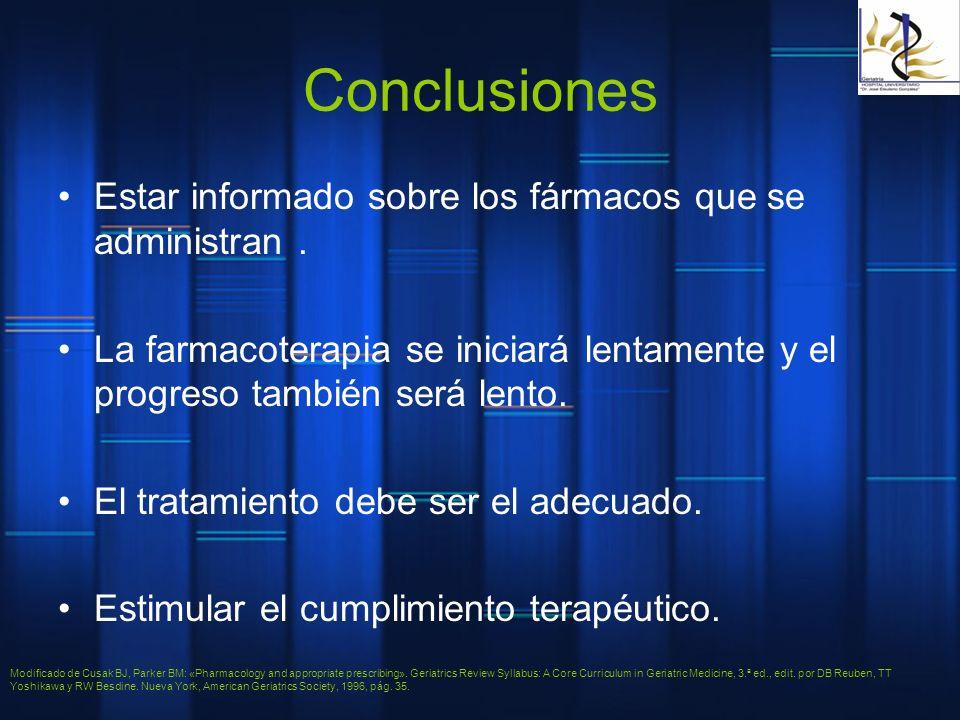 Conclusiones Estar informado sobre los fármacos que se administran .