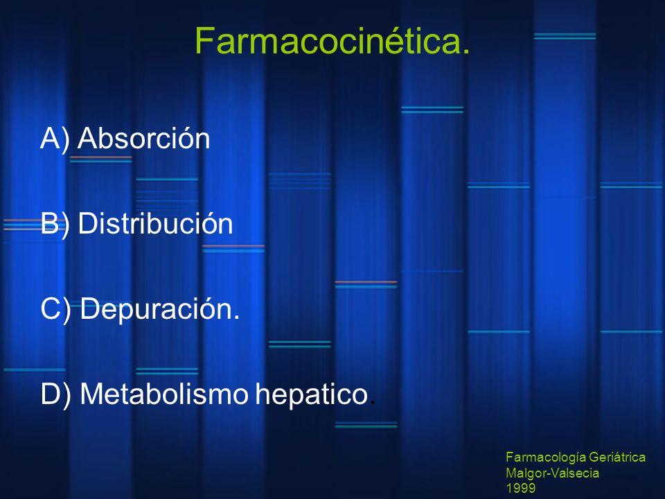 Farmacocinética. A) Absorción B) Distribución C) Depuración.