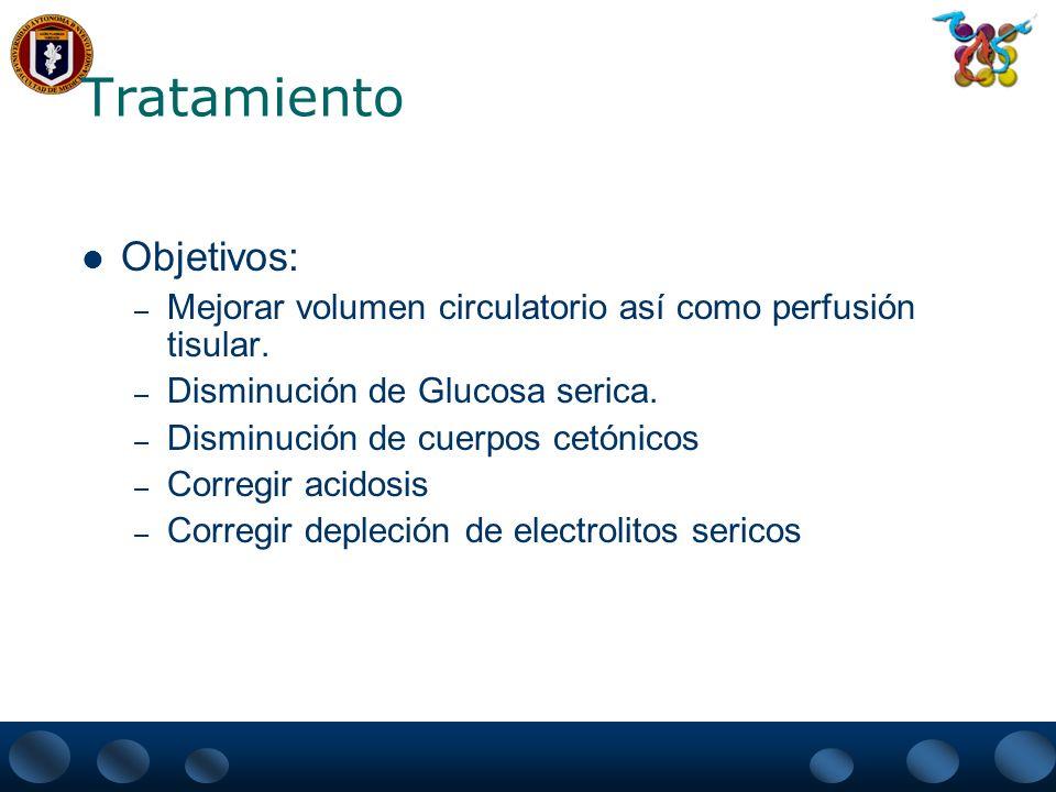 Tratamiento Objetivos: