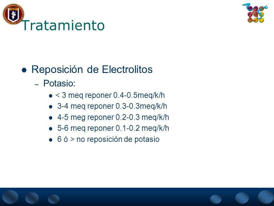 Tratamiento Reposición de Electrolitos Potasio: