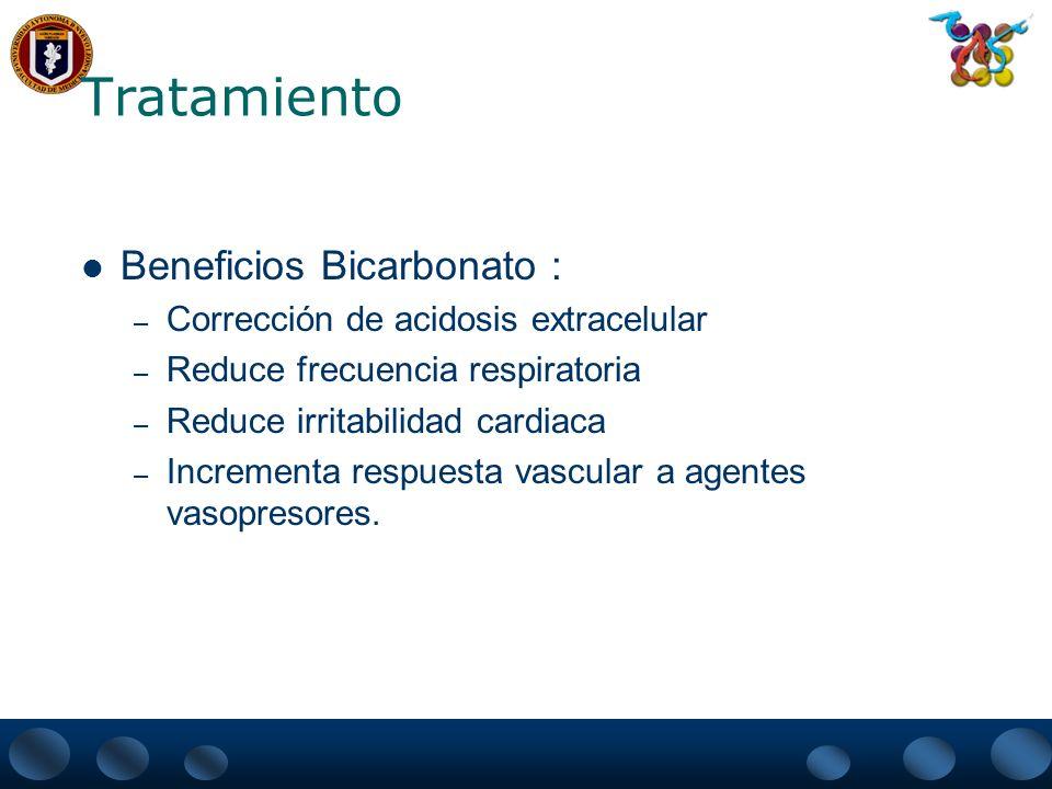 Tratamiento Beneficios Bicarbonato :