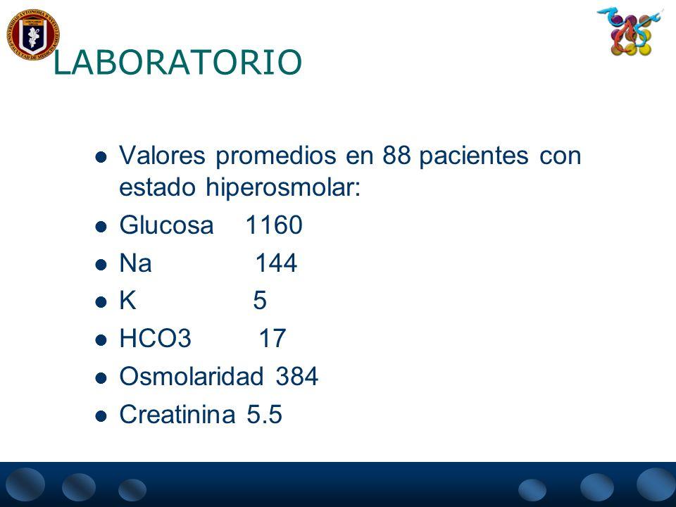 LABORATORIO Valores promedios en 88 pacientes con estado hiperosmolar: