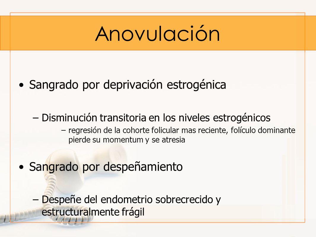 Anovulación Sangrado por deprivación estrogénica