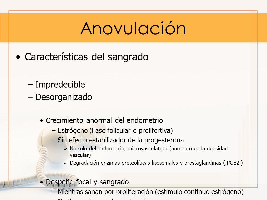 Anovulación Características del sangrado Impredecible Desorganizado