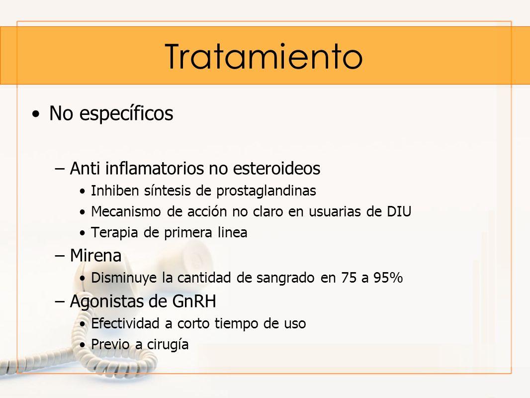 Tratamiento No específicos Anti inflamatorios no esteroideos Mirena