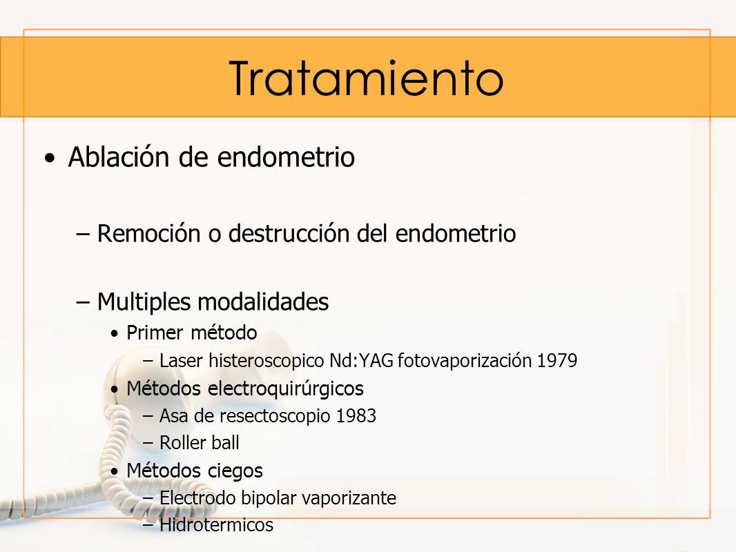 Tratamiento Ablación de endometrio