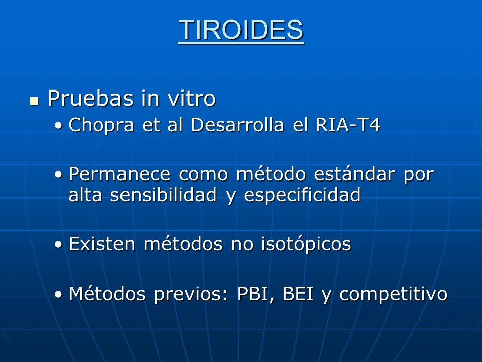 TIROIDES Pruebas in vitro Chopra et al Desarrolla el RIA-T4