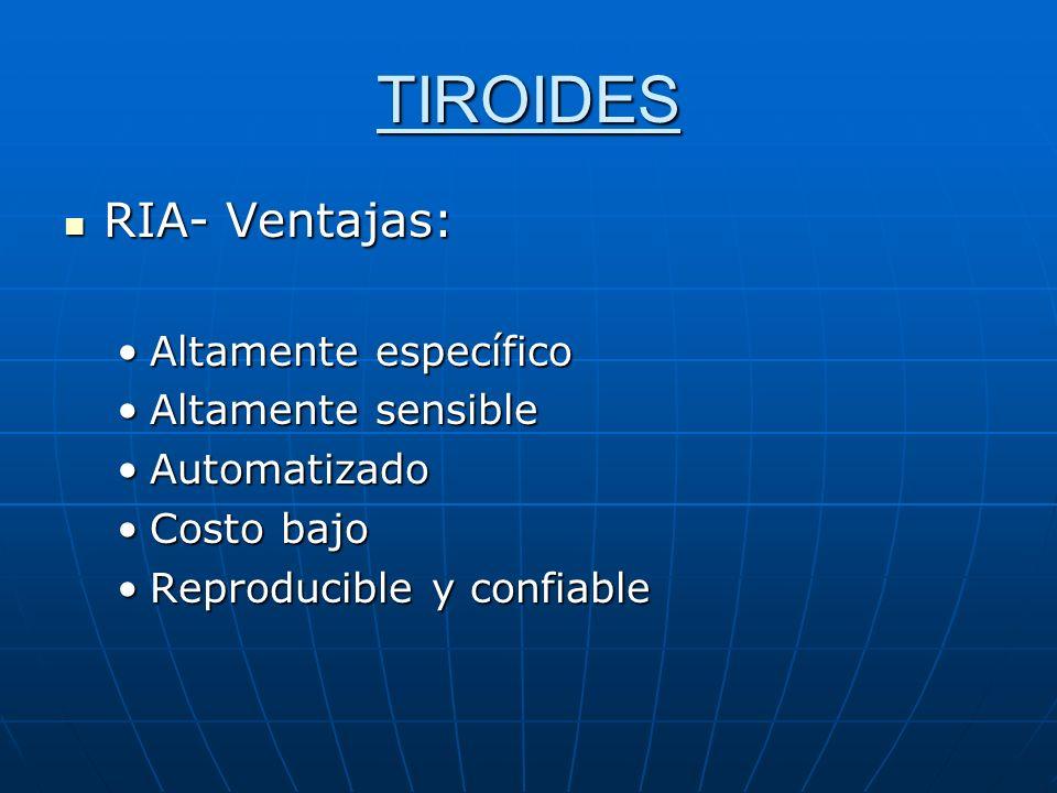 TIROIDES RIA- Ventajas: Altamente específico Altamente sensible
