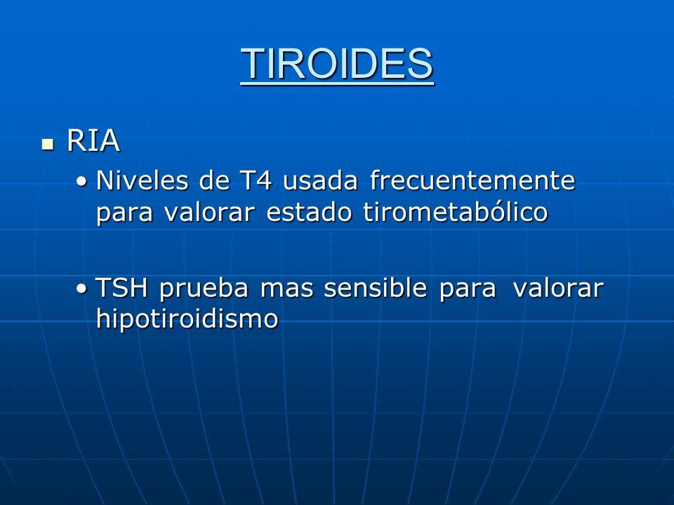 TIROIDES RIA. Niveles de T4 usada frecuentemente para valorar estado tirometabólico.