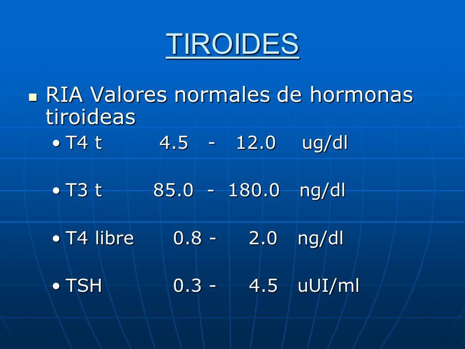 TIROIDES RIA Valores normales de hormonas tiroideas