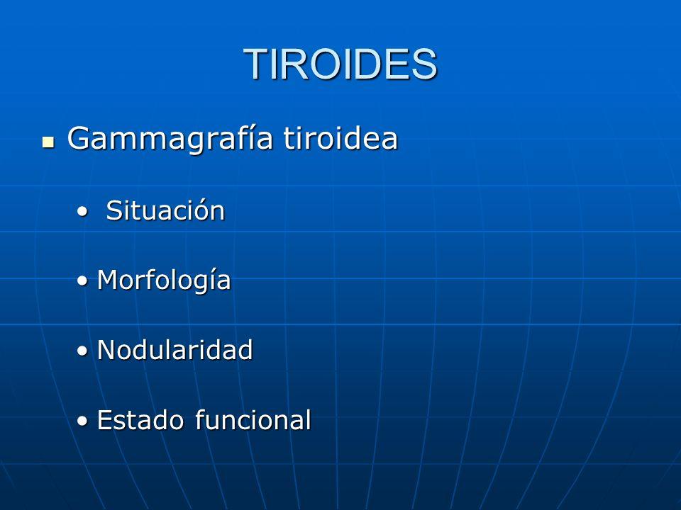 TIROIDES Gammagrafía tiroidea Situación Morfología Nodularidad