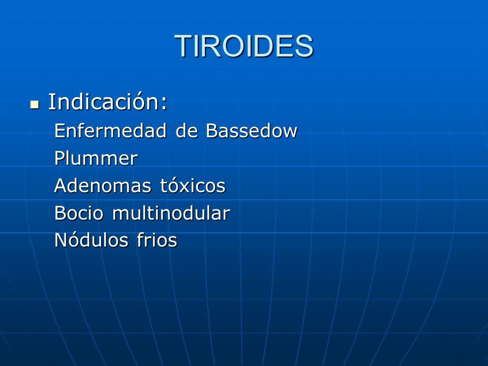 TIROIDES Indicación: Enfermedad de Bassedow Plummer Adenomas tóxicos