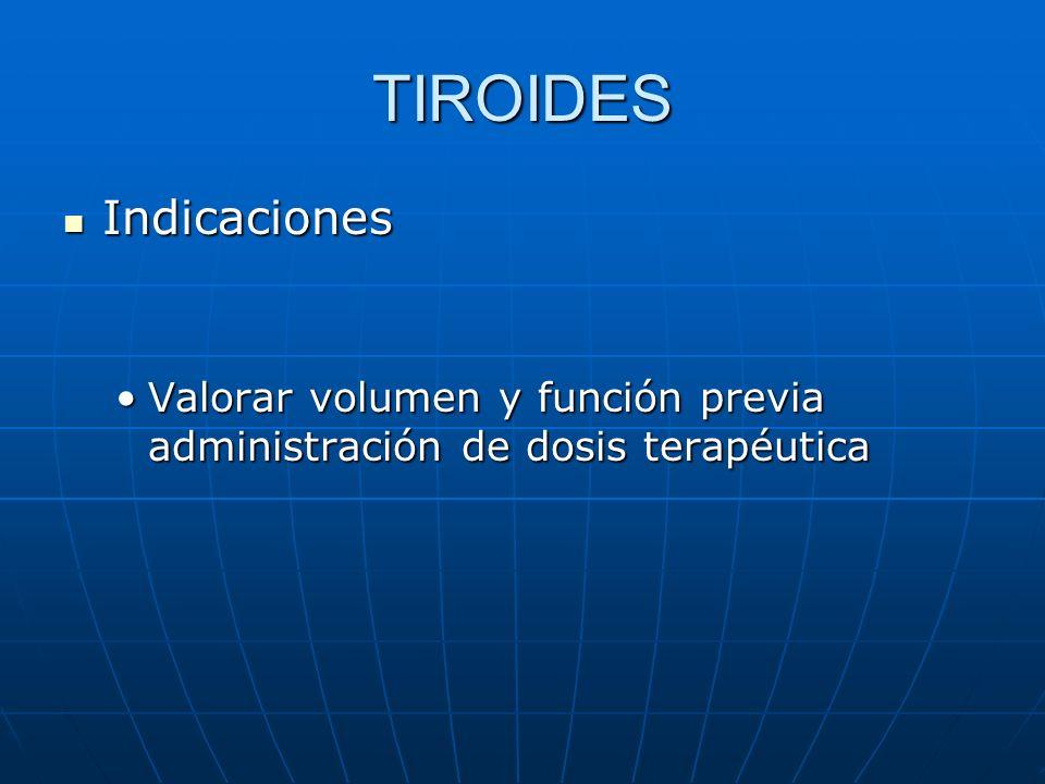 TIROIDES Indicaciones