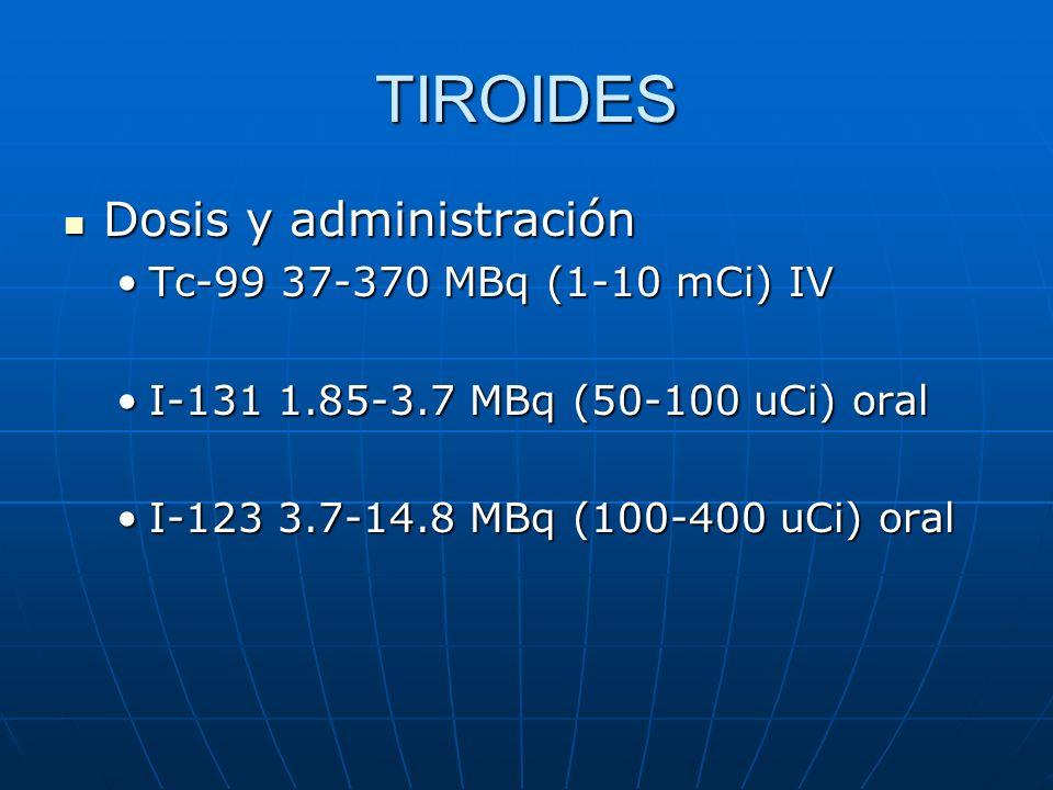 TIROIDES Dosis y administración Tc-99 37-370 MBq (1-10 mCi) IV