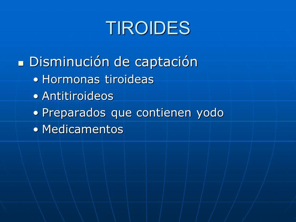 TIROIDES Disminución de captación Hormonas tiroideas Antitiroideos