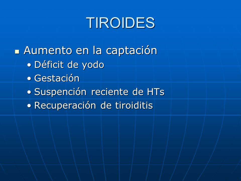 TIROIDES Aumento en la captación Déficit de yodo Gestación