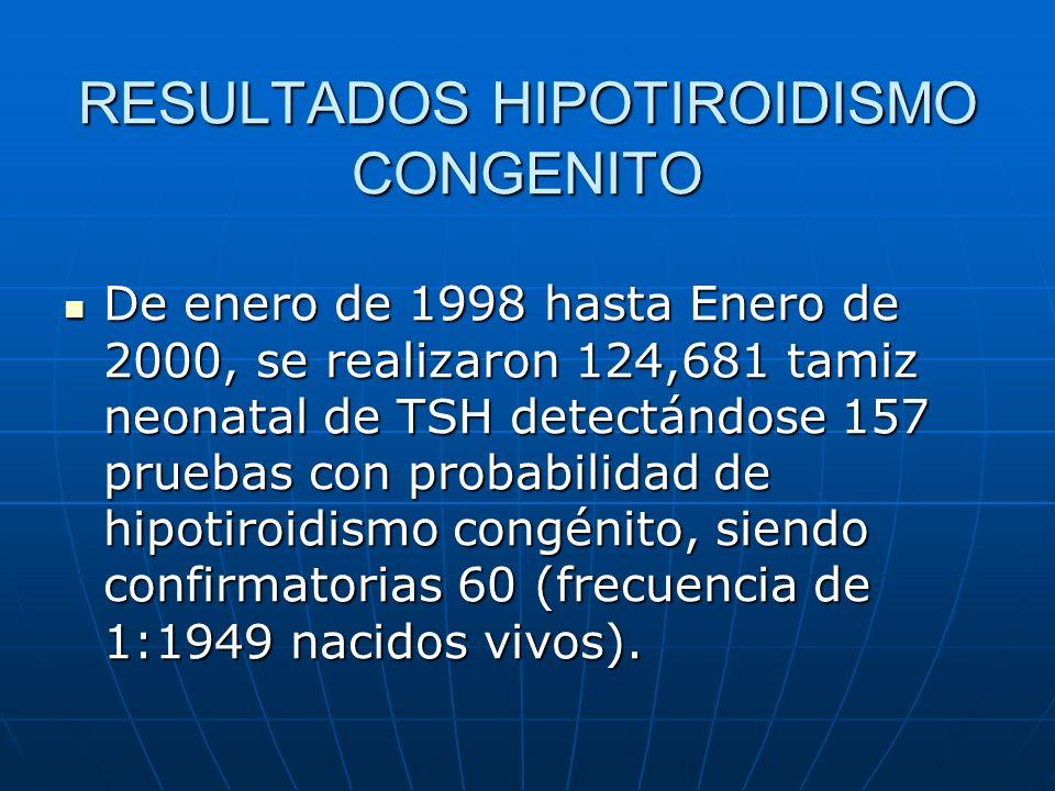 RESULTADOS HIPOTIROIDISMO CONGENITO